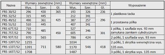 Tabela Size